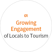 01 Growing Engagement of Locals to Tourism