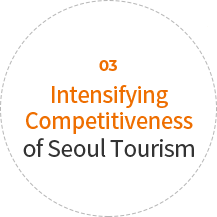 03 Intensifying Competitiveness of Seoul Tourism